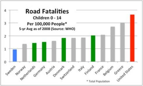road-fatalities-chart