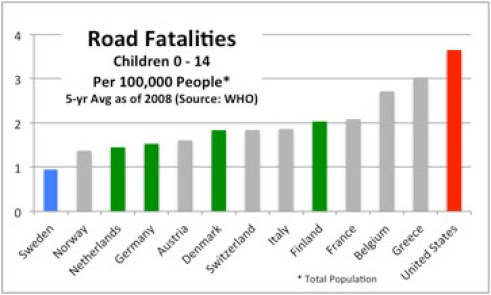 road-fatalities-chart