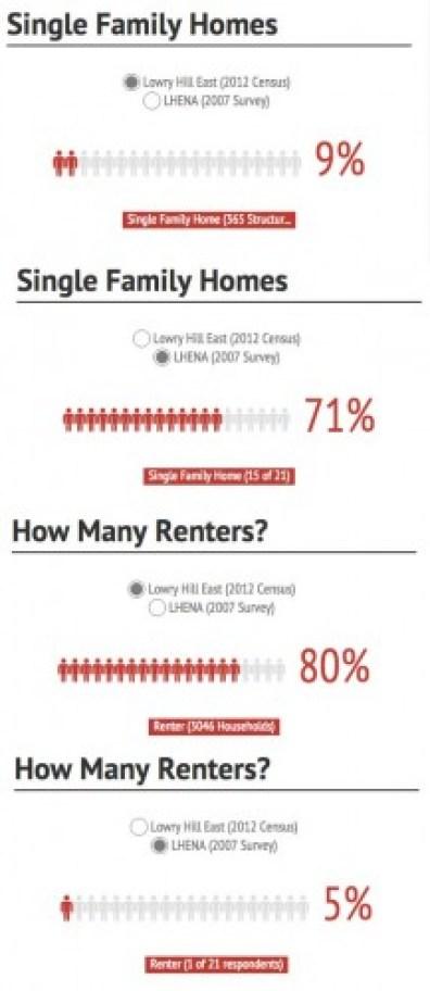 housing-lhena-chart