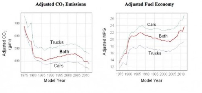 emissions-fuel-economy