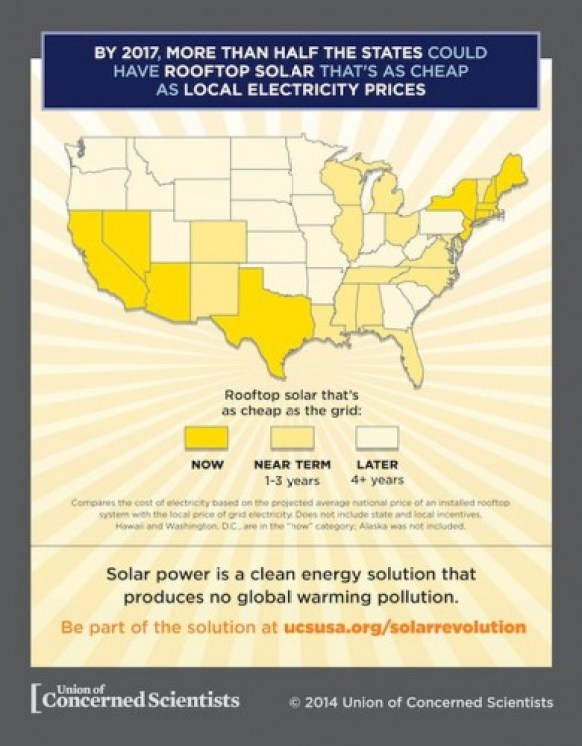 rooftop solar map
