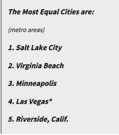 most-equal-cities