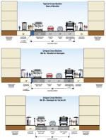Transit Spine 8th St Contraflow Proposal