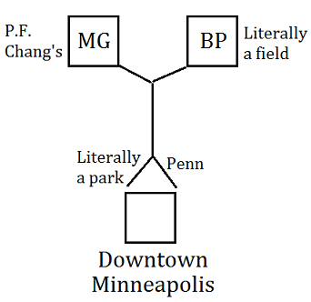 Bottineau Schematic