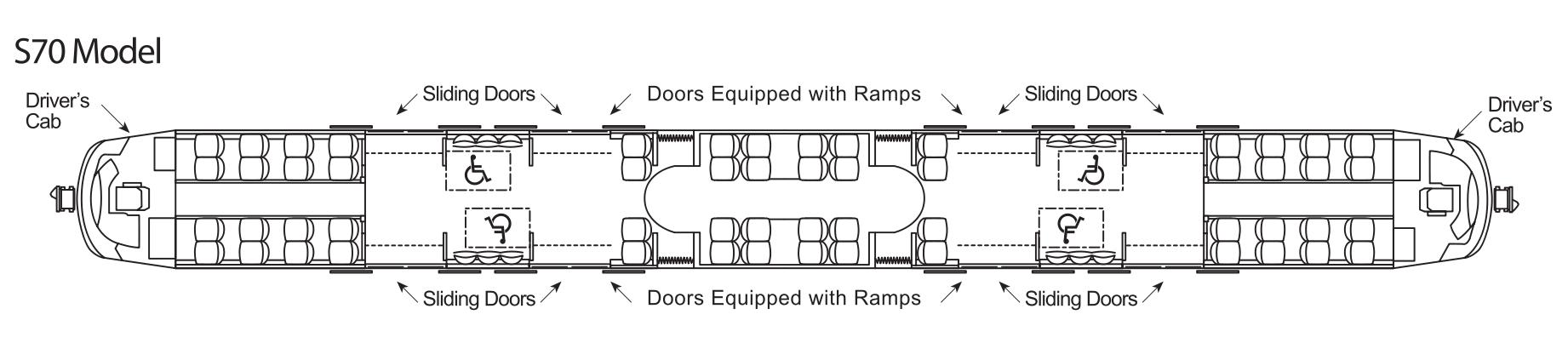 Siemens S70 diagram