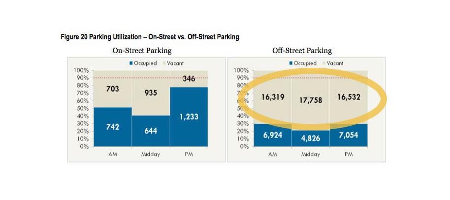 STP-on-street-parking-demand-CIRCLE