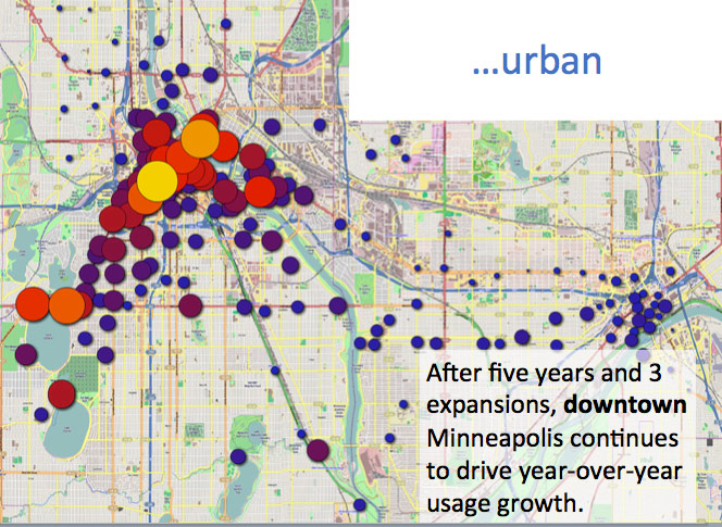 urban-station-usage