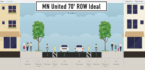 How space could be allocated near the MN United stadium