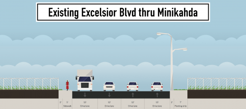 Existing cross-section of Excelsior Blvd through Minikahda Club. Graphic created via Streetmix by the author.