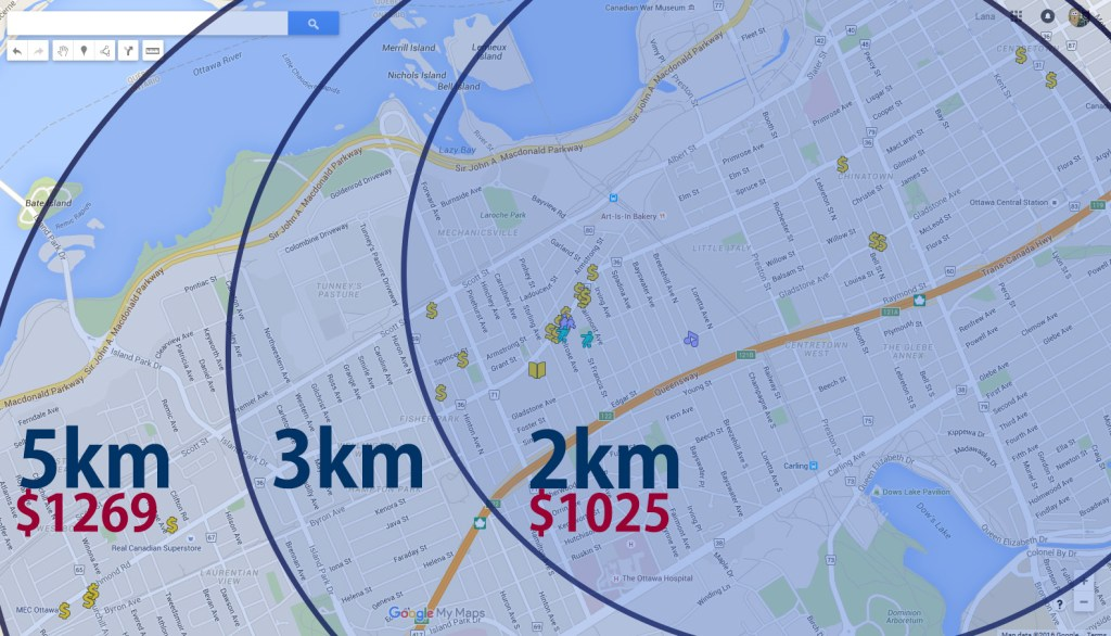 commuting myth math map