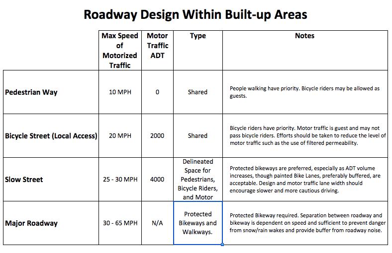 roadwaydesign01