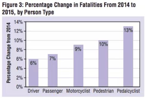 road-death-chart