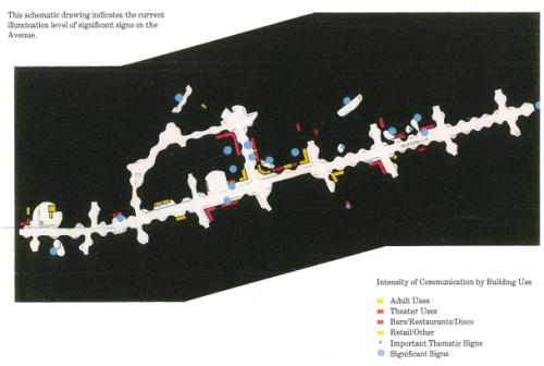 Signs Diagram Venturi Hennepin