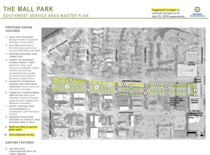 The Mall Plan