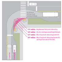 3.10 Freight :: Seattle Streets Illustrated