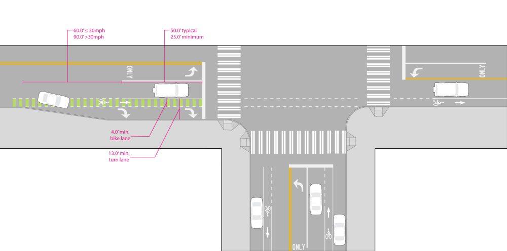 medium resolution of intersection wiring diagram wiring library 4 lane intersection street diagram data wiring diagrams u2022