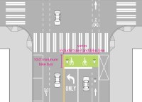 Bike Intersection Design :: Seattle Streets Illustrated