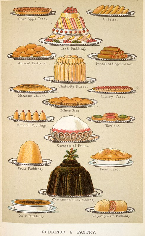 Puddings and Pastry Beaton