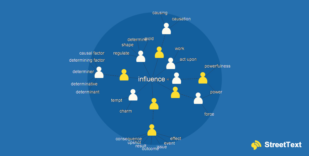 Facebook influence by StreetText