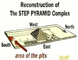 Step Pyramid Diagram