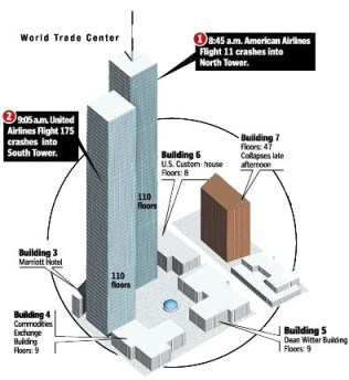 twin-towers-wtc-9-11