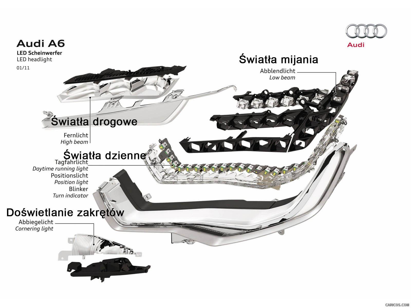 Audi A8 Led Headlights