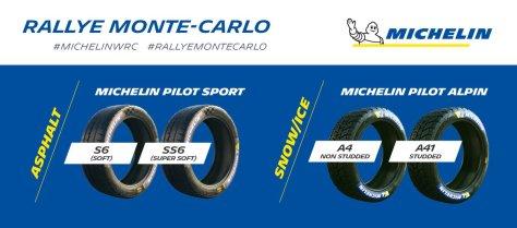 Модели шин Michelin