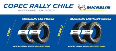 Шины Michelin для Ралли Чили 2019