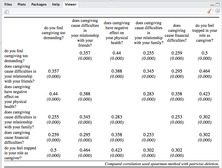 Beautiful Table Outputs In R, Part 2 #rstats #sjPlot