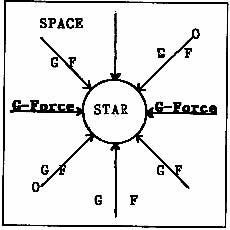 Repulsion Theory, Strepulsion Theory, Black Matter, Dark