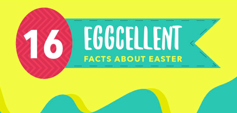 16 Eggcellent Facts About Easter