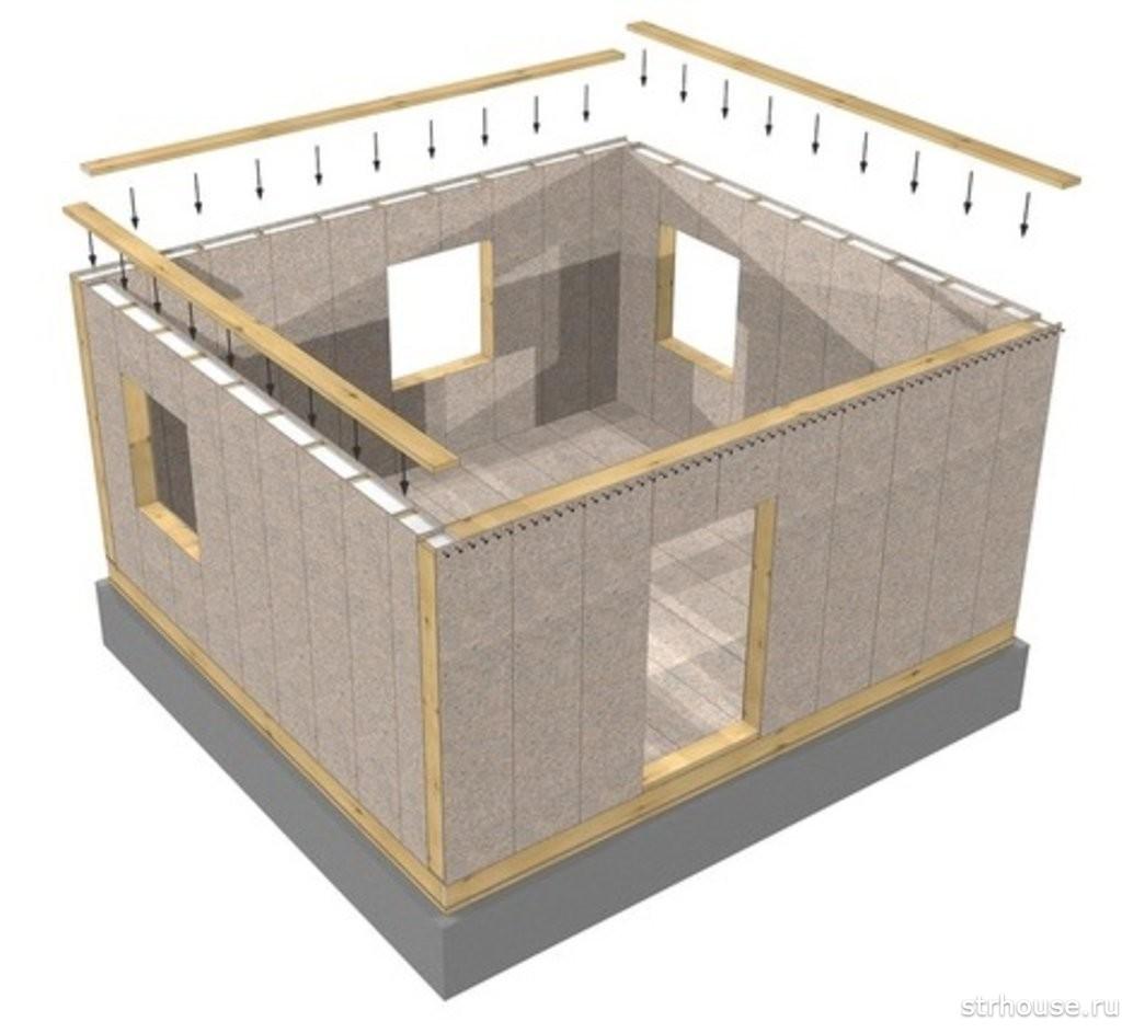 Ordning af montering af vægge fra SIP-paneler