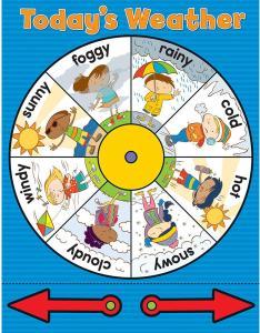 also weather wheel chart rh strictlyforkidsstore