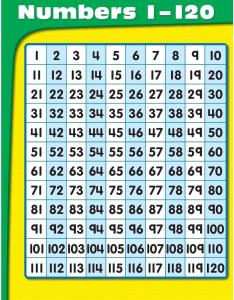 also numbers chart rh strictlyforkidsstore