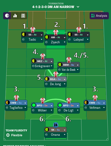 Fm19 tactics