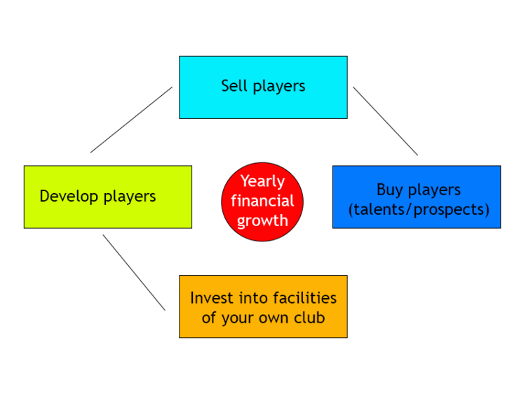 transfer policy