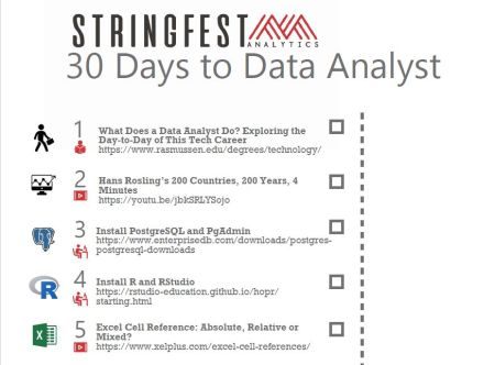 30 days to data analyst preview