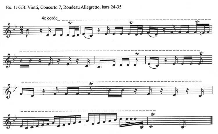 G.B. Viotti, Concerto 7, Rondeau Allegretto, bars 24-25 music notation