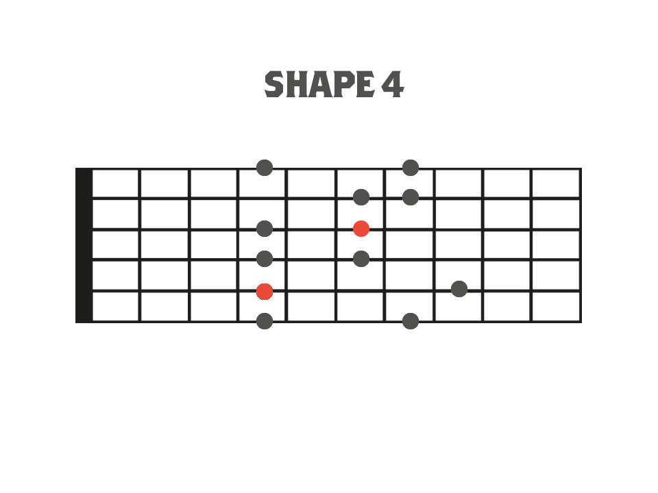 Dominant Pentatonic Scale -Fretboard Diagram - Shape 4