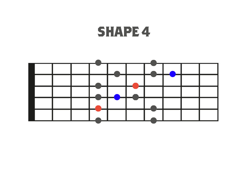 Traditional Pentatonic Scale Shape 4 Fretboard Diagram