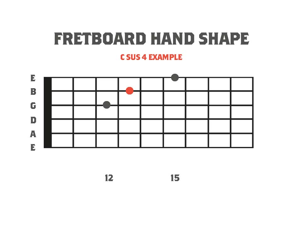 Six finger tapping lick example