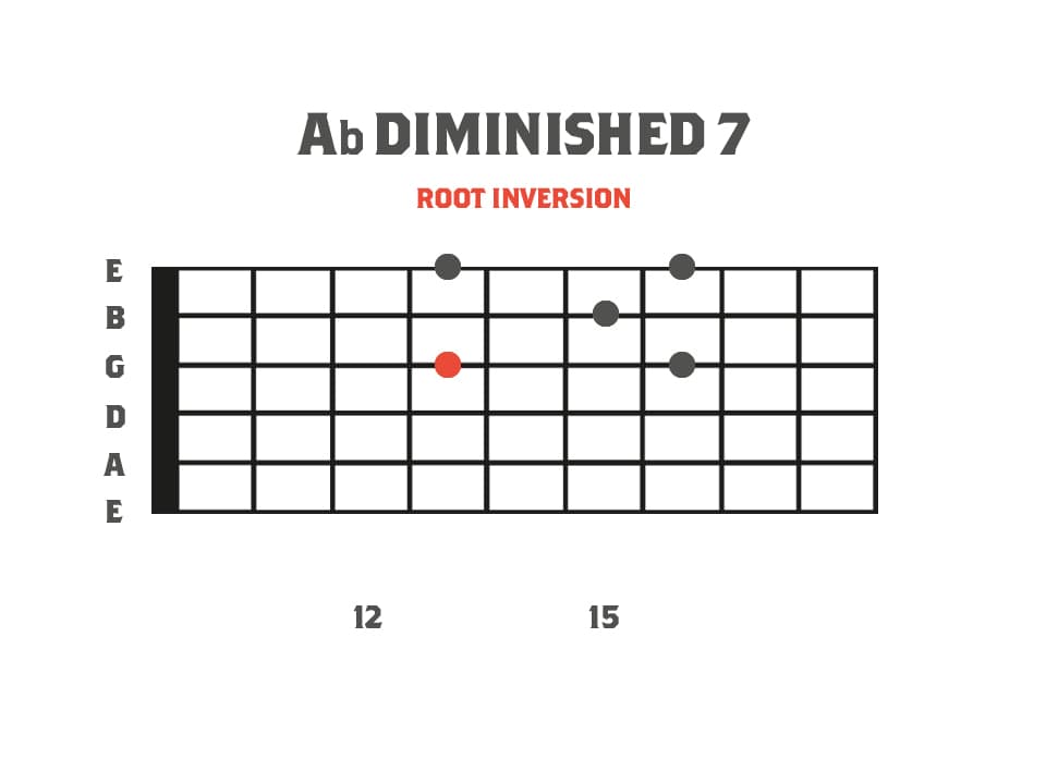 Ab Diminished 7 Sweep Picking Arpeggio Shape