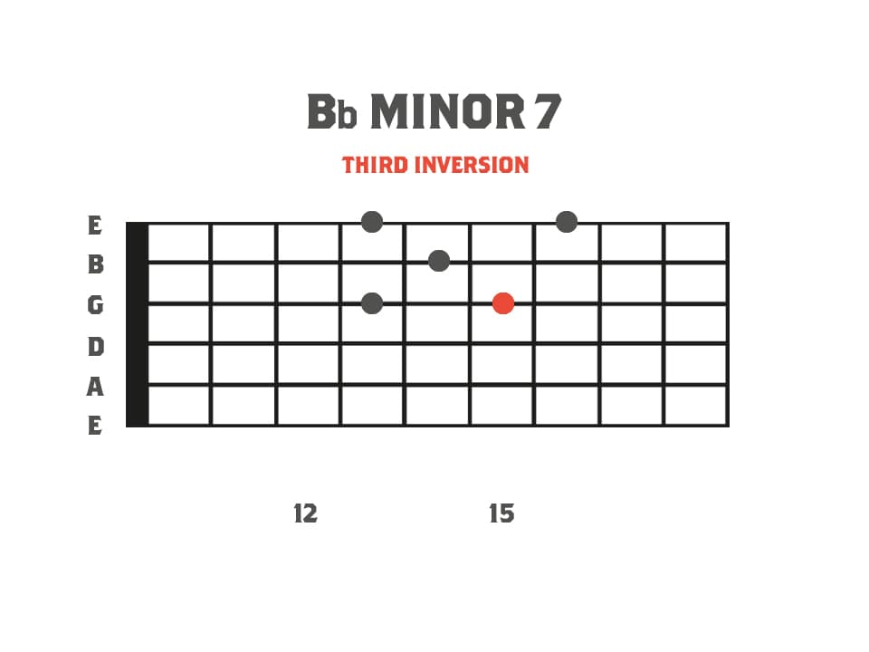Bb Minor 7 Sweep Picking Arpeggio Shape