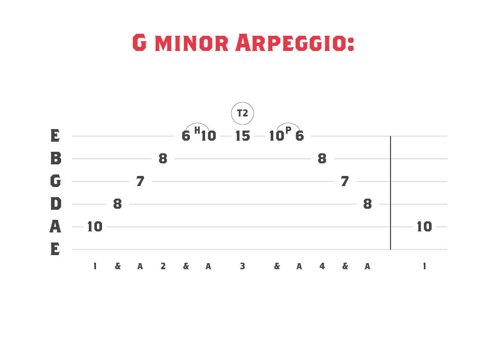 A G minor arpeggio.