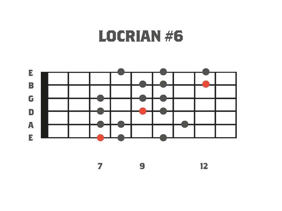 Locrian #6 Mode 3nps - Mode 2