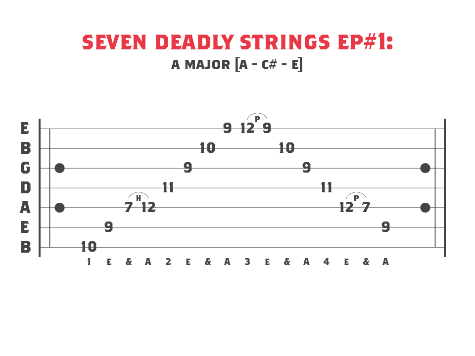 A Major Sweep Picking Arpeggio for 7 String Guitar