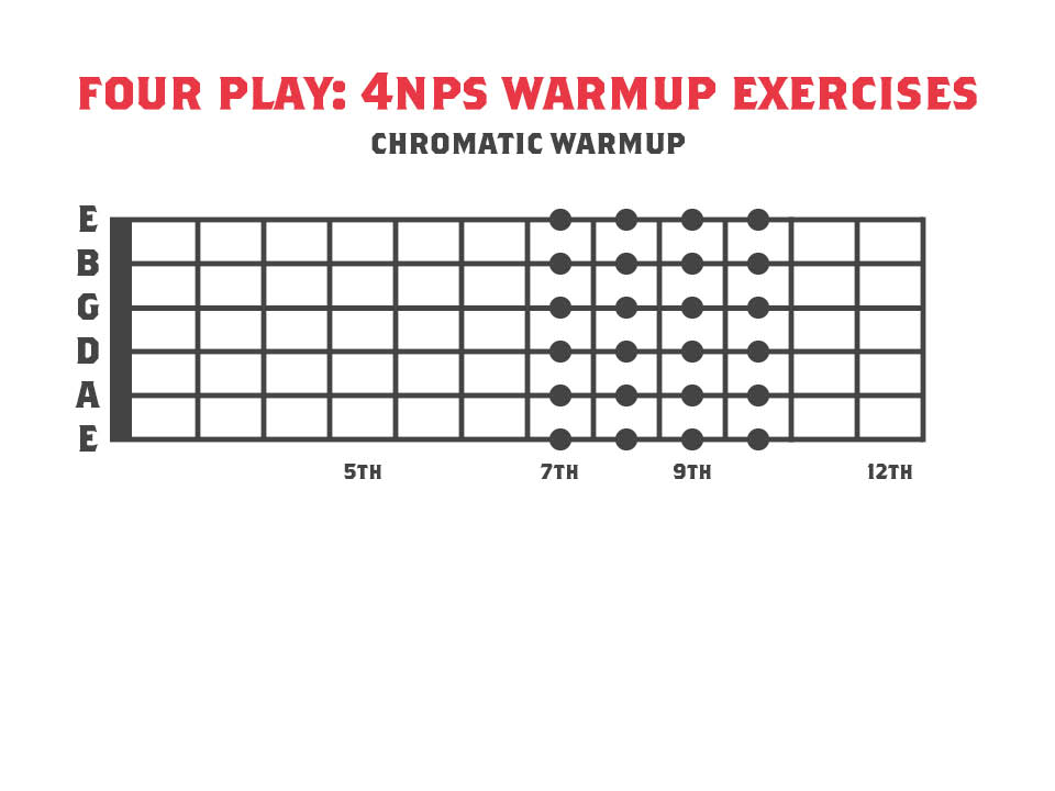 Guitar Warmup Exercise using chromatics