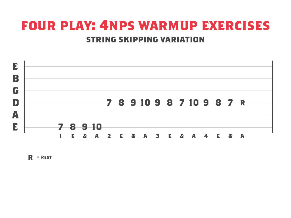 Tablature for a guitar warmup exercise