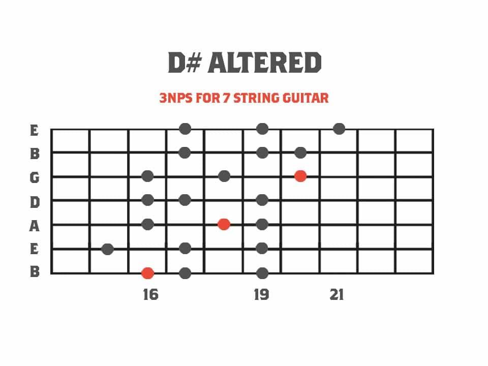 Altered Mode Diagram for 7 String Guitar