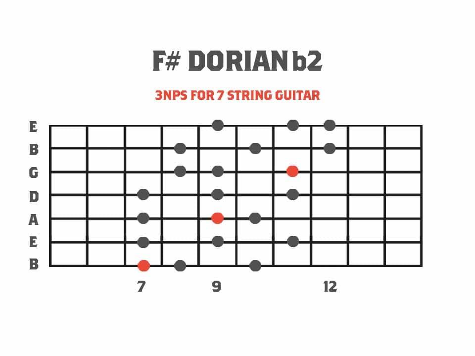 Dorian b2 Mode Diagram for 7 String Guitar